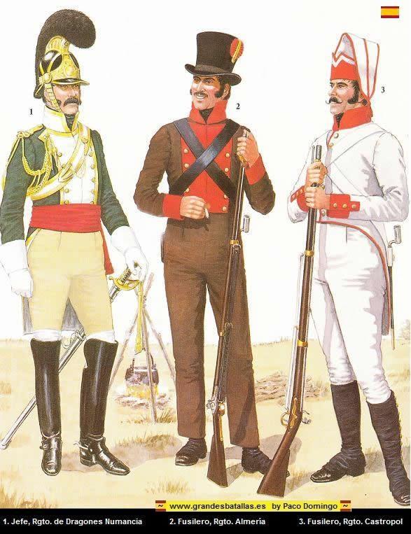 uniformes españles batalla de bailen