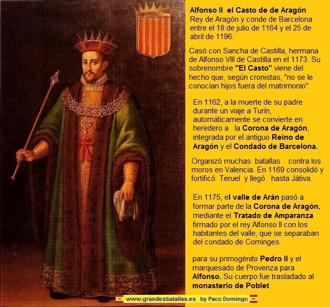 ALFONSO II DE ARAGON