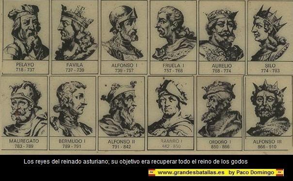 reyes astures
