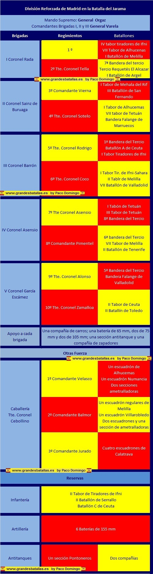 EJERCITO NACIONAL BATALLA DEL JARAMA