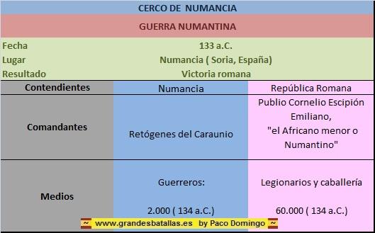 CICHA BATALLA E NUMANCIA