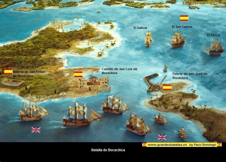 Batalla De Cartagena De Indias Temporal En El Cantábrico