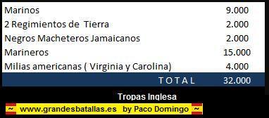 TROPAS INGLESAS BATALLA DE CATAGENA DE INDIAS