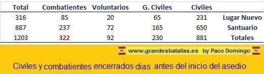 RECURSOS NACIONALES ASEDIO SANTUARIO